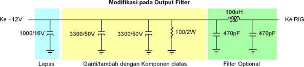 Phi Filter